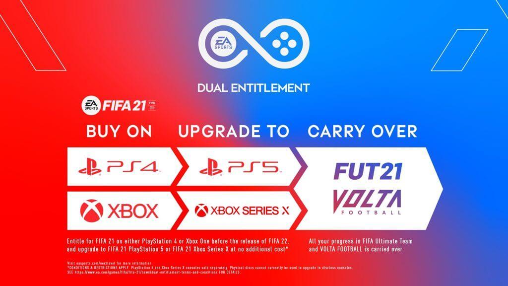 fifa 21-dual entitlement